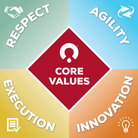 Core Values Four Branch Square